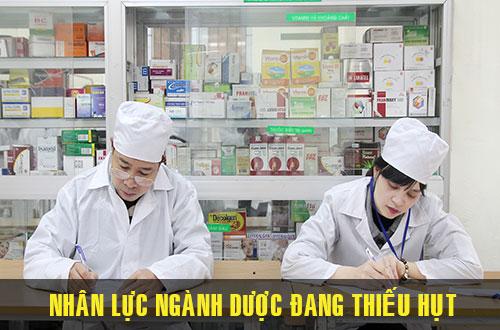 nhan-luc-nganh-duoc-thieu-hut